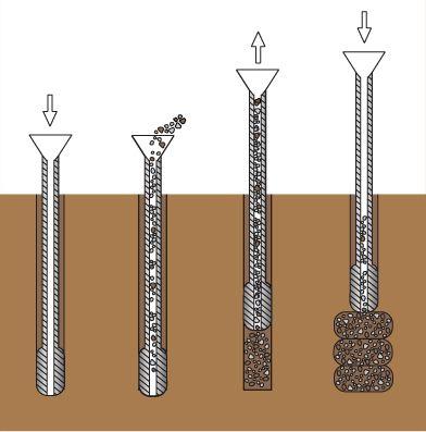 ستون های سنگی